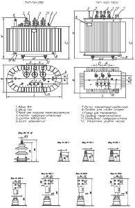 Трансформаторы герметичные силовые